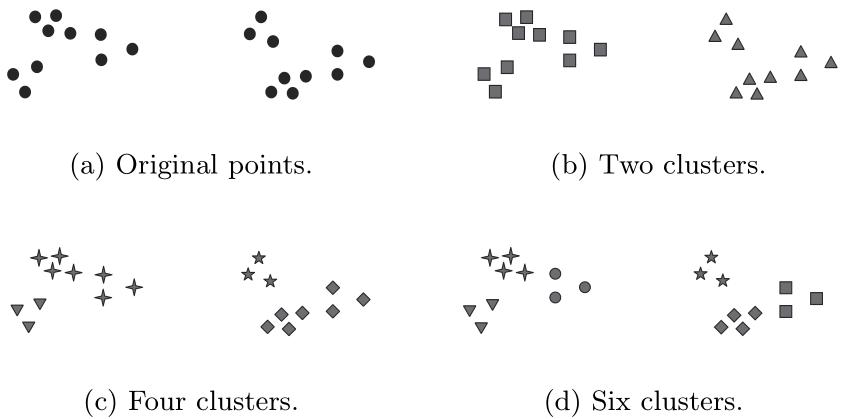Distintos tipos de clustering para los mismos datos