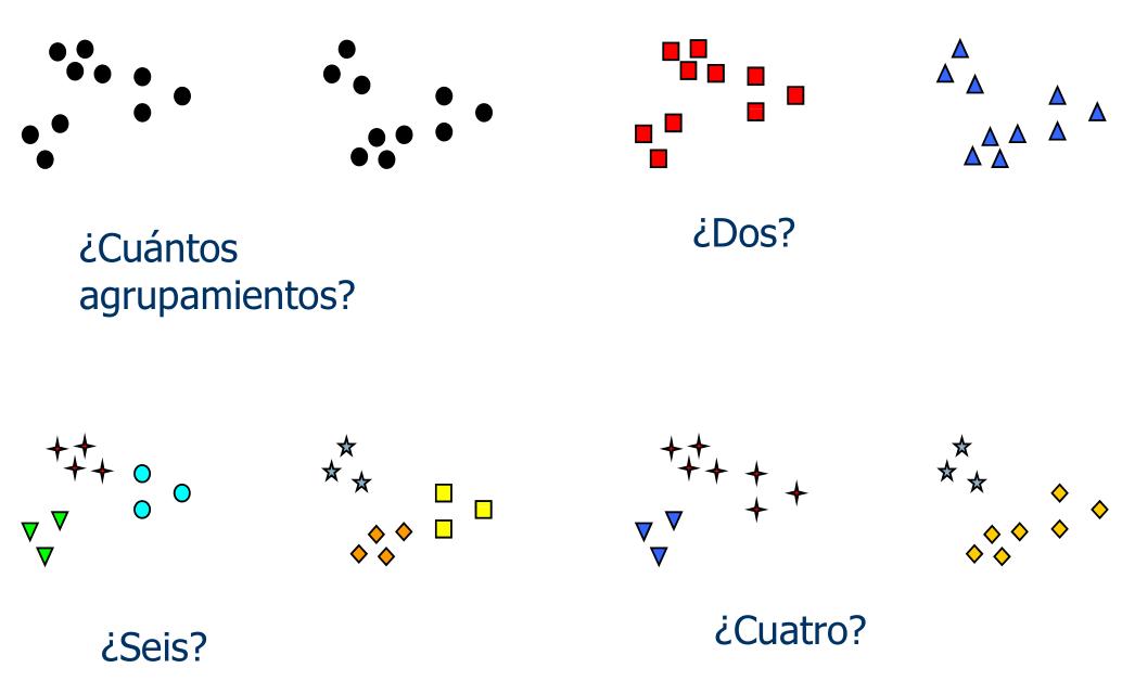 Agrupar es subjetivo. Créd. Prof. Juan Carlos Cubero