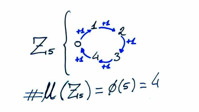 Modular Arithmetics