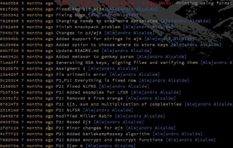 21 alias útiles para git